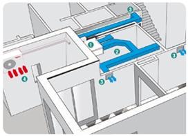 Anta exclusivas deshumificadores maquinaria de limpieza for Decibelios aire acondicionado